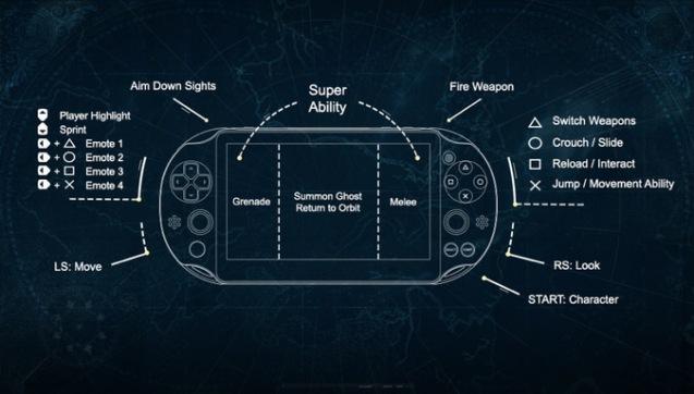 Bungie Destiny Vita controls
